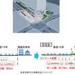 泉岳寺駅を大規模改良_拡幅ホーム2024年供用開始、JR高輪ゲートウェイ駅と連絡