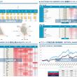 サステナ、国内企業約4,200社のESG/CSR情報を調査・評価したデータ集「SUSTAINA ESG調査年報 2018」を発売