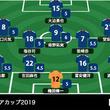 レーティング:日本 1-3 カタール《AFCアジアカップ2019》