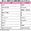 活動休止を発表した嵐の楽曲が急上昇!中でも注目は相葉雅紀と二宮和也のユニット曲!!<歌ネット週間ランキング>