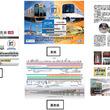 ~阪神なんば線開業及び阪神・近鉄つながって10周年~「阪神なんば線開業・相互直通運転開始10周年記念 阪神⇔近鉄1dayチケット」の発売について