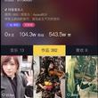 Ayasa、中国サイトdouyinのフォロワー100万突破