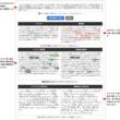 アルファサード CMSとして初のAIを利用した「やさしい日本語」情報発信支援機能を開発。自社製品ユーザーに無償で提供を開始。