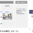 日本初、ハイクラス人材のキャリア戦略プラットフォーム「iX(アイエックス)」が今どき1,000 万円プレイヤーの「ホワイトデー事情」を徹底調査 1,000 万円プレイヤーは意外に堅実派!?