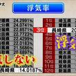 「ニッポンのセックス2018年版」 検証動画第二弾を公開 第ニ弾のテーマは「浮気率」