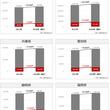 2018年10月時点の 関西圏・中京圏・福岡県賃貸住宅ストックの推計  ~賃貸住宅市場レポート  首都圏版・関西圏・中京圏・福岡県版 2019年3月~