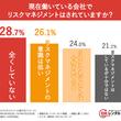 【日本企業の危機管理は崩壊寸前!?】8割近くがリスクマネジメントが十分ではないと回答!WindowsOSサポート終了前にPC入れ替えをし、情報流出を防ぐことが急務に。