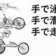 東京メトロ×JR東日本共同プロジェクト「TOKYO SPORTS STATION」第7シリーズ
