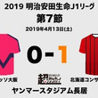 進藤V弾の札幌が連敗を「3」でストップ! 西川潤JデビューのC大阪は3試合ぶり黒星《J1》