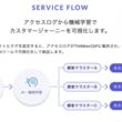 ツール費用0円、タグ設置のみで導入!AIが膨大なアクセスログを分析し、ユーザー行動をデザインする「CACICA(カシカ)」サービス提供開始