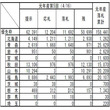 令和元年産政府米の第5回買入入札で累計落札率77.1%