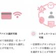 PC認証強化システムDigitalPersona(デジタルペルソナ)で飛天ジャパンの認証デバイスが利用可能に。