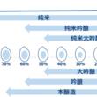 日本酒専門WEBメディア「SAKETIMES」が無料提供する、日本酒用語を解説したインフォグラフィックが中国語(简体字/繁体字)・フランス語・ポルトガル語版を追加し6言語対応に