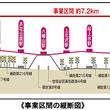 京王電鉄、京王線 笹塚~仙川 高架化の用地取得と高架基礎杭工へ
