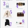 Lyst調べ:2019年1月~3月における「全世界で最も求められたファッションブランド&アイテム」を発表!!