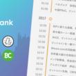 ビットバンク、取扱仮想通貨6銘柄の歴史年表コンテンツを公開 ~ビットコイン・リップル(XRP)・ライトコイン・イーサリアム・モナコイン・ビットコインキャッシュ~
