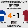 横浜FMが4発快勝! 神戸クラブワースト7連敗《J1》