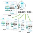 WOVN.ioと提携し、JR東日本グループの多言語化を加速