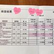 友利新、3歳娘の牛乳アレルギー検査結果を報告「驚くほど下がっていました!」