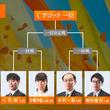 1位抜け予想 1番人気はベテラン木村一基九段が44%支持/AbemaTVトーナメント予選Bブロック