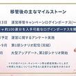 「アトリエ オンライン 〜ブレセイルの錬金術士〜」,NHN PlayArtからコーエーテクモゲームスへ運営移管を発表