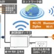 IoTを活用したタンク残量管理ソリューション センサから通信モジュールおよびクラウドまでをワンストップサービスで提供