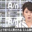 午前7時44分ごろ、神奈川県川崎市で「路上で小学生が4人刺された」と119番通報があった。警察によると、大人と子供あわせて10人が刺されていて、大人1人と子供1人が心肺停止だという。現場付近で男1人の身柄を確保したという。