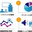 KIYOラーニング 新サービス「研修管理クラウド」を利用料無料で提供開始!