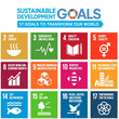 世界の国々が定めた「誰一人取り残さない」17個の目標、SDGsって何?