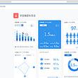 チエル、BYODに対応した英語4技能学習システム「CaLabo MX」