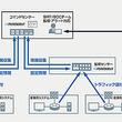 マクニカネットワークスと東京電力パワーグリッド、産業用制御システムむけ対策で協業