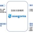 国内外ベトナム人就職支援のasegonia 特定技能外国人「登録支援機関」として登録