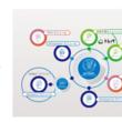 デジタル・ナレッジ、8つの「教育×AI」モジュール群を公開