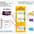 ヤマハ(株)様にグローバル顧客IDの統合管理・活用基盤としてSAP(R) Customer Data Cloud from GIGYAを導入