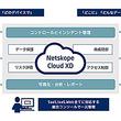 NECソリューションイノベータ、CASBソリューション「Netskope」を提供