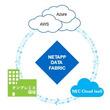 ネットアップとNECが国内初のデータファブリック提供へ