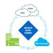 ネットアップ、データファブリックソリューション提供 - NECが販売