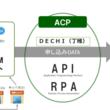 Advance Create Cloud Platform(ACP)第二弾ソフトウェア DECHI(丁稚)の外部販売開始のお知らせ