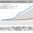 【報道発表資料】「急増するフレキシブル・ワークスペースの現状、今後の見通しと課題」(分析レポート)