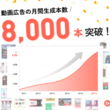 動画広告の自動生成ツール「RICHKA」月間生成本数が8,000本を突破!動画フォーマットのカラー変更機能ほか大幅バージョンアップも