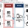 TIS、「デジタルマネー給与管理アプリ(仮)」提供に向けて人事給与ベンダー16社と協業