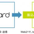 boardが三井住友銀行の法人向けインターネットバンキング「パソコンバンクWeb21」とAPI連携、振込データ送信機能の提供を開始