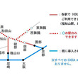 「ICOCA」エリア、北近畿に拡大 山陰・舞鶴・福知山・播但各線で利用可能駅追加