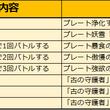 『アルテイルNEO』新イベント「アルクロプレートミッション2nd」開催!