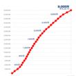 メディアシークの「バーコードリーダー/アイコニット」 累計3,000万ダウンロード達成!