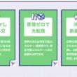 参院選2019政策ピックアップ―「安倍」47回、日米安保条約の廃棄を・日本共産党