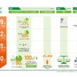 「World Without Waste(廃棄物ゼロ社会)」を目指してコカ・コーラシステム、日本国内におけるPETボトルの循環利用の加速に向け、新たな環境目標を策定