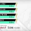 藤崎智が1位通過1番人気に ファン41%が予想/麻雀・RTDトーナメント2019 準々決勝A