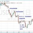 円の行方、ドルの行方 第194回 情報収集と推理