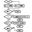 「フラグ」という言葉をプレイヤーも使い始めたのはいつから?──その起源はPCゲーム誌、堀井雄二、そしてパチスロ攻略本